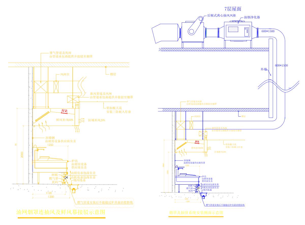 厨房油烟治理工程设计方案图纸