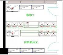 医院食堂厨房设计方案以及细节