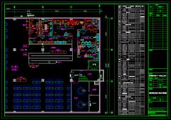 2019年工厂厨房食堂工程设计方案