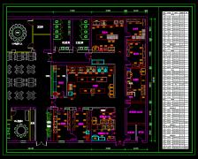 餐厅厨房工程设计规范以及效果图