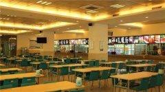 能容纳300人就餐的食堂需要多大面积?