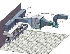 商用厨房排烟系统设计